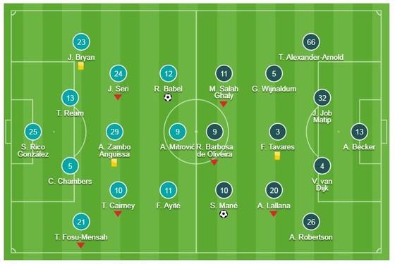 Fulham - Liverpool 1-2: Mane, Milner thắng kịch tính, HLV Klopp giành lại ngôi đầu ảnh 1