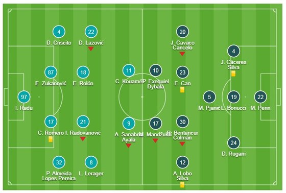 Genoa - Juventus 2-0: Sturaro, Pandev gây sốc, cắt đứt mạch 27 trận thắng của Juve ảnh 1