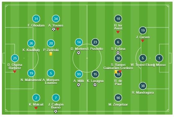 Napoli - Udinese 4-2: Amin Younes, José Callejon, Arkadiusz Milik, Dries Mertens rút ngắn điểm số ảnh 1