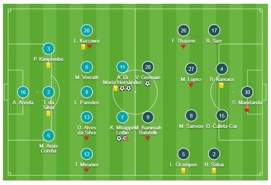 PSG - Marseille 3-1: Mbappe khai màn, Di Maria lập cú đúp, PSG độc chiếm ngôi đầu ảnh 1