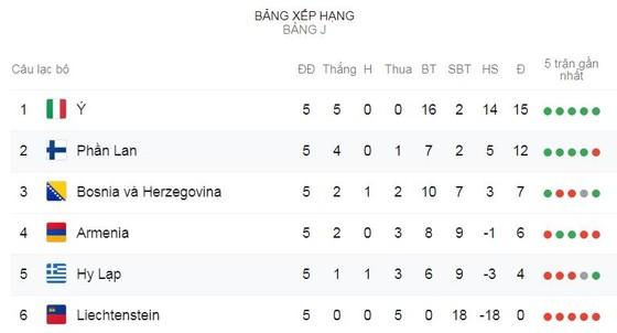 Phần Lan - Hy Lạp 1-0: Teemu Pukki ghi bàn duy nhất, Phần Lan xếp nhì bảng J ảnh 1
