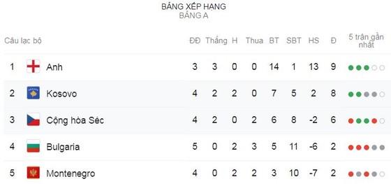 Anh - Bulgaria 4-0: Harry Kane lập hattrick, Sterling cũng góp công ảnh 1