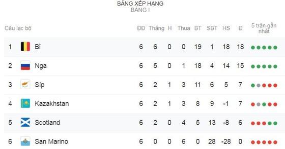 Scotland - Bỉ 0-4: Lukaku,Vermaelen, Alderweireld, Kevin De Bruyne vùi dập đối thủ ảnh 1