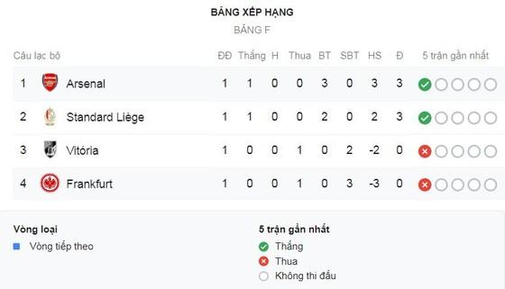 E.Frankfurt - Arsenal 0-3: Willock, Saka, Aubameyang tỏa sáng, HLV Unai Emery dẫn đầu bảng F ảnh 1