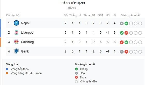 Liverpool - Salzburg 4-3: Mane, Robertson, Salah ghi bàn, trận cầu kịch tính, Klopp lên nhì bảng E ảnh 1