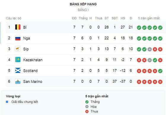 Bỉ - San Marino 9-0: Hazard kiến tạo, Lukaku lập cú đúp, Tielemans, Benteke vùi dập đối thủ giành vé ảnh 1