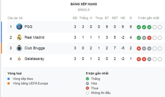 Club Brugge - PSG 0-5: Ngày của Icardi lập cú đúp, Mbappe lập hattrick ảnh 1