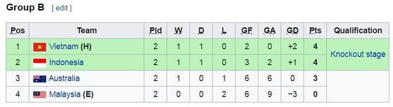 Việt Nam - Indonesia 0-0: Hòa Indonesia, futsal Việt Nam tạm dẫn đầu bảng B ảnh 1