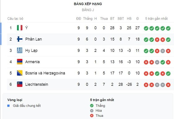 Phần Lan - Liechtenstein3-0: Tuominen khai màn, Teemu Pukki lập cú đúp ảnh 1