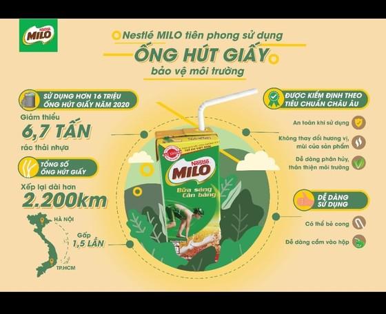 Nestlé MILO tiên phong dùng ống hút giấy bảo vệ môi trường