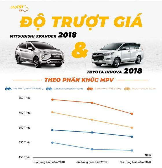Gu mua xe của người Việt Nam năm 2020 ảnh 7