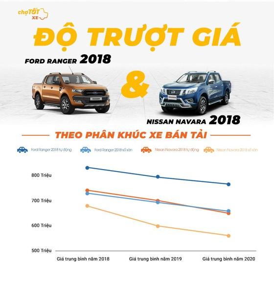 Gu mua xe của người Việt Nam năm 2020 ảnh 8