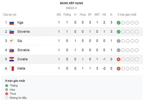 Slovenia - Croatia 1-0: Sandi Lovric chớp thời cơ, Á quân Croatia bất ngờ thất thủ ảnh 1