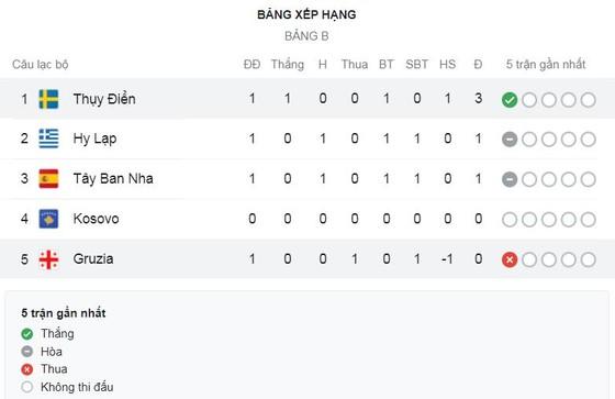 Thụy Điển - Georgia 1-0: Ibrahimovic kiến tạo đẳng cấp, Viktor Claesson ghi bàn giành gọn chiến thắng ảnh 1
