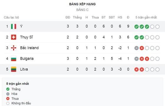 Lithuania - Italia 0-2: Manuel Locatelli kiến tạo, Stefano Sensi mở bàn, Immobile ấn định chiến thắng trên chấm penalty ảnh 1