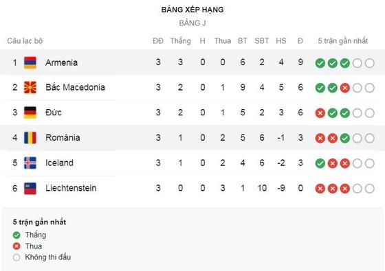 Đức - Bắc Macedonia 1-2: Pandev lập công, Gundogan gỡ hòa từ chấm penalty, Arijan Ademi kiến tạo, Eljif Elmas làm người hùng diệt xe tăng Đức ảnh 1