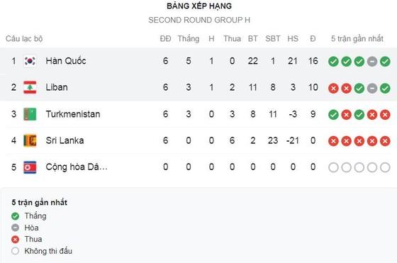 Hàn Quốc - Lebanon 2-1: Ali Saad mở bàn, Song Min Kyu, Son Heung Min ngược dòng ngoạn mục, mở rộng đường thầy trò HLV Park Hang Seo đi tiếp World Cup 2022 ảnh 1