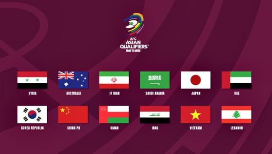 UAE - Việt Nam 3-2: Ali Hassan, Mabkhout, Mahmoud Khamis lập công, Tiến Linh, Minh Vương tỏa sáng, thầy trò HLV Park Hang Seo lập kỳ tích bóng đá Việt vào vòng 3 World Cup ảnh 2
