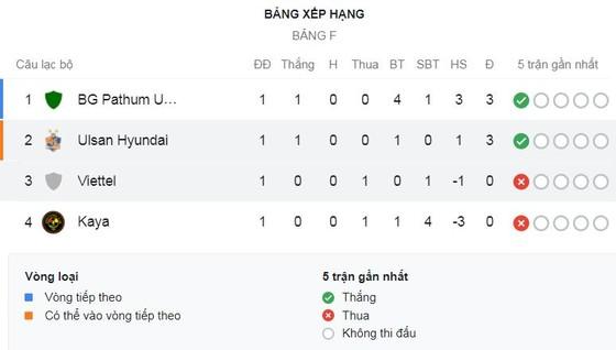 Viettel - Ulsan Hyundai 0-1: Thế trận cân bằng, trung vệ Thanh Bình bất ngờ phản lưới nhà phút bù giờ ảnh 1