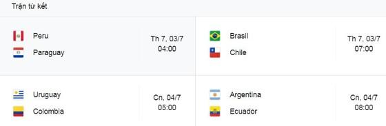 Bolivia - Argentina 1-4: Gomez sớm khai bàn, Messi lập cú đúp, Lautaro Martinez chốt hạ ngôi đầu bảng A, Argentina gặp Ecuador ở tứ kết ảnh 2