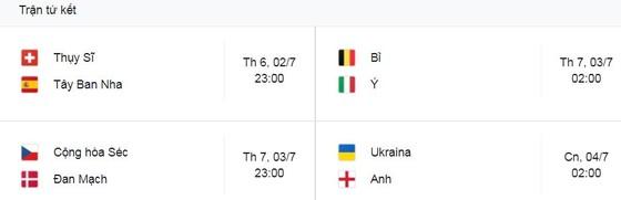 Karim Benzema, Alvaro Morata, Paul Pogba, Thorgan Hazard lần lượt lọt vào tốp 4 bàn thắng đẹp của vòng 1/16 EURO ảnh 1
