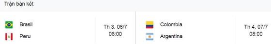 Argentina - Ecuador 3-0: De Paul, Lautaro Martinez tỏa sáng, ngôi sao Messi chốt hạ siêu phẩm đá phạt, Argentina gặp Colombia ở bán kết Copa America 2021 ảnh 1