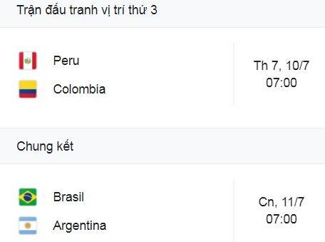 Argentina - Colombia 1-1 (pen 3-2): Martinez sớm mở bàn, Luis Diaz cầm hòa, De Paul, Sanchez, Mina, Cardona hỏng penalty, Messi gặp Neymar ở chung kết Copa America 2021 ảnh 1