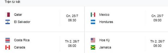 Panama - Grenada 3-1: Alberto Quintero lập công, Luis Rodriguez tỏa sáng cú đúp nhưng Panama, Grenada vẫn bị loại ảnh 2