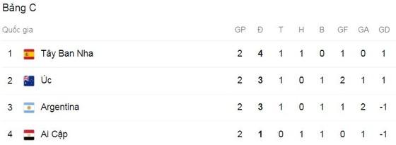 Olympic Australia - Olympic Tây Ban Nha 0-1: Marco Asensio kiến tạo, Oyazarbal đánh đầu ghi bàn duy nhất ảnh 1