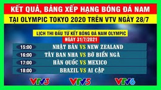 Olympic Pháp - Olympic Nhật Bản 0-4: Kubo, Sakai, Miyoshi, Maeda lần lượt tạo địa chấn loại Pháp, Nhật gặp New Zealand ở tứ kết ảnh 2