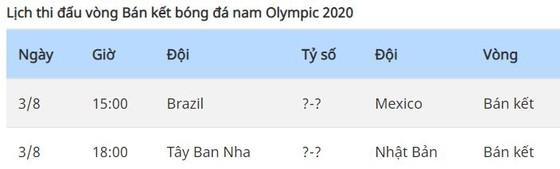 Olympic Brazil - Olympic Ai Cập 1-0: Richarlison kiến tạo, Matheus Cunha dứt điểm chính xác, Brazil vào bán kết gặp Mexico ảnh 1