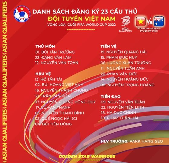 Việt Nam - Australia 0-1: Thất bại đầy tiếc nuối của các chàng trai Việt Nam ảnh 7