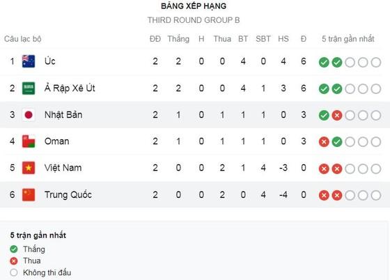 """Trung Quốc vs Nhật Bản 0-1: Yuya Osako. đá nối đep mắt, """"Samurai"""" giành gọn chiến thắng ảnh 1"""