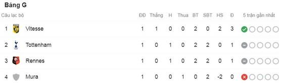 Rennes vs Tottenham 2-2: Bade phản lưới nhà, Flavien Tait gỡ hòa, Gaetan Laborde nâng tỷ số, Hojbjerg kịp níu kéo chủ nhà chia điểm ảnh 1