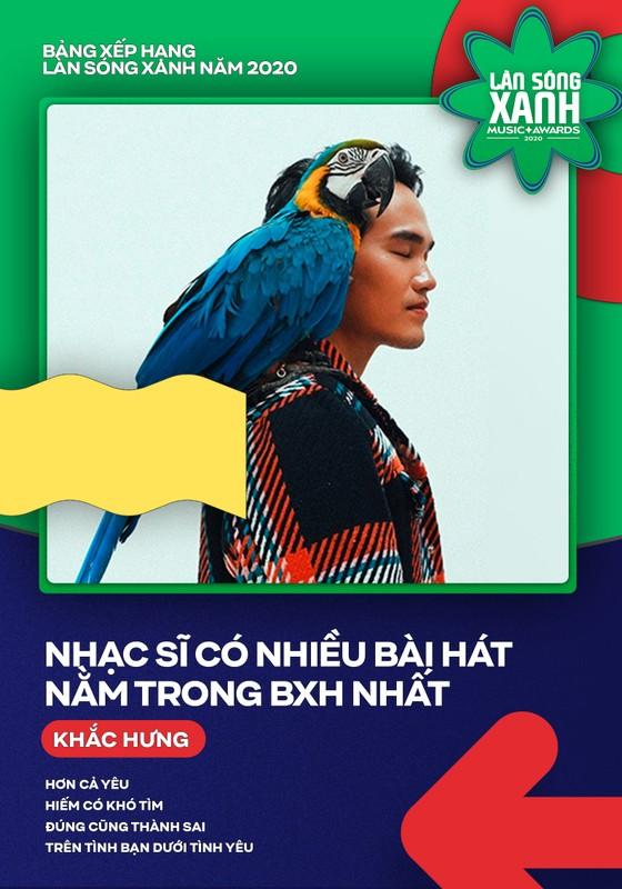 Hoài Lâm, Bích Phương, Erik và Jack khuynh đảo bảng xếp hạng Làn sóng xanh 2020 ảnh 5