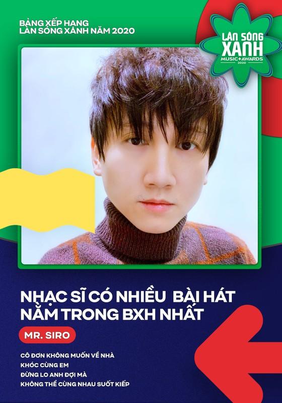 Hoài Lâm, Bích Phương, Erik và Jack khuynh đảo bảng xếp hạng Làn sóng xanh 2020 ảnh 6