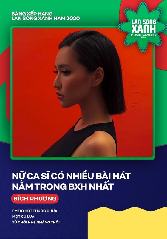 Hoài Lâm, Bích Phương, Erik và Jack khuynh đảo bảng xếp hạng Làn sóng xanh 2020 ảnh 11