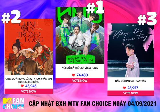 Lộ diện Top 3 MTV Fan Choice2021 ảnh 2