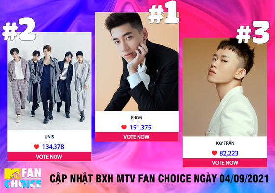 Lộ diện Top 3 MTV Fan Choice2021 ảnh 1
