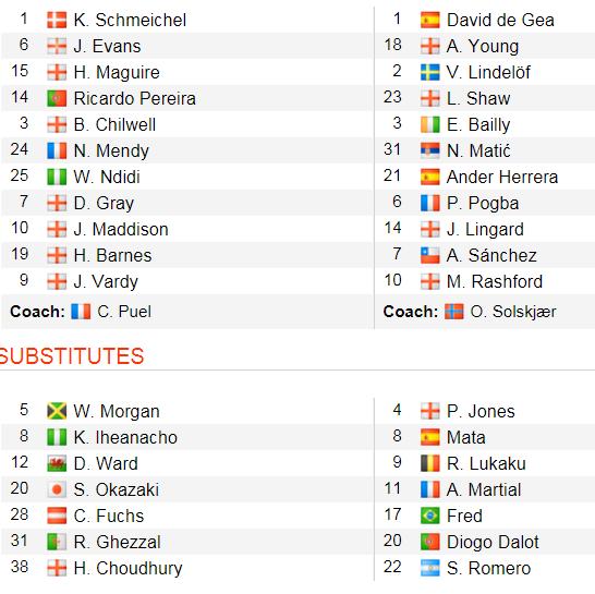 TRỰC TIẾP: Leicester City - Man United: Marcus Rashford lại tỏa sáng ảnh 2