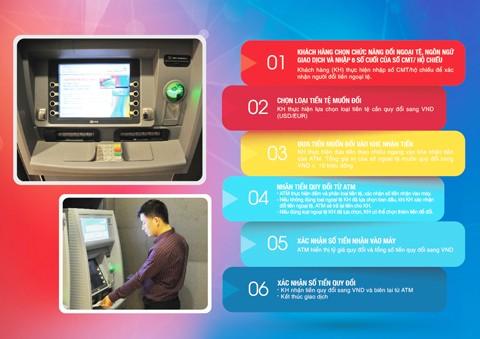 Đổi ngoại tệ từ ATM đa năng của VietinBank ảnh 1