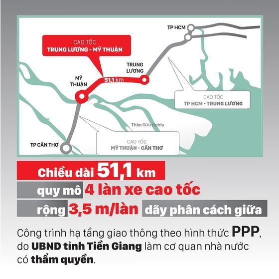 Ký kết hợp đồng tín dụng dự án cao tốc Trung Lương - Mỹ Thuận ảnh 2