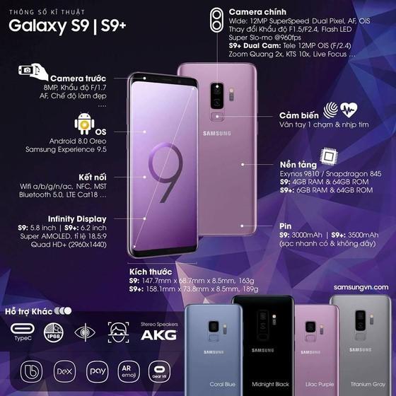 Samsung ra mắtGalaxy S9 và S9+ ảnh 1