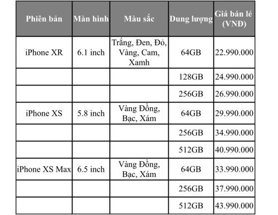 Ngày 2-11, FPT Shop giao iPhone XS, XS Max, XR chính hãng cho người mua ảnh 2