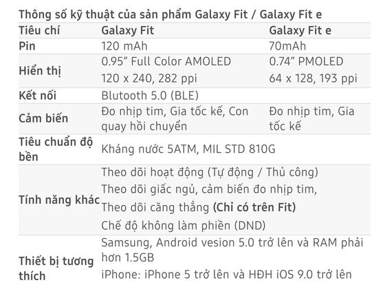 Galaxy Fit/Fit e, thiết bị đeo thông minh mới của Samsung ảnh 3