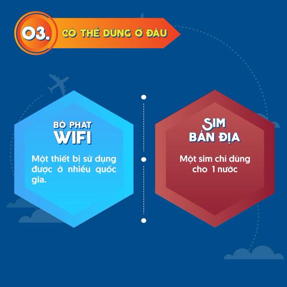 Du lịch nước ngoài, chọn SIM bản địa hay thuê bộ phát Wifi? ảnh 4