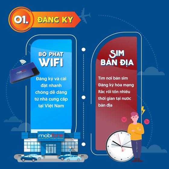 Du lịch nước ngoài, chọn SIM bản địa hay thuê bộ phát Wifi? ảnh 2
