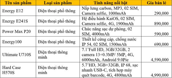 Energizer giới thiệu nhiều dòng điện thoại chống nước, chống sốc IP68 ảnh 2