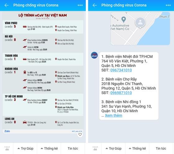 Chatbot về nCoV trên Zalo kiểm tra khu vực lây  nhiễm theo địa phương ảnh 1