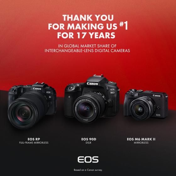 Canon đánh dấu năm thứ 17 liên tiếp dẫn đầu thị trường máy ảnh kĩ thuật số  ảnh 1